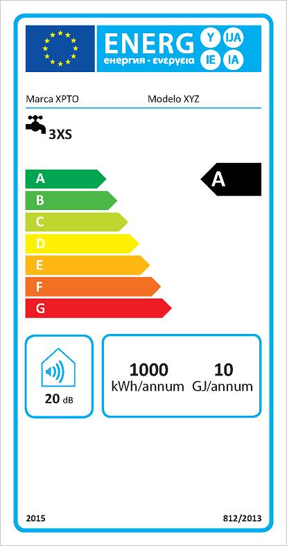 Directiva Energética ErP-EuP